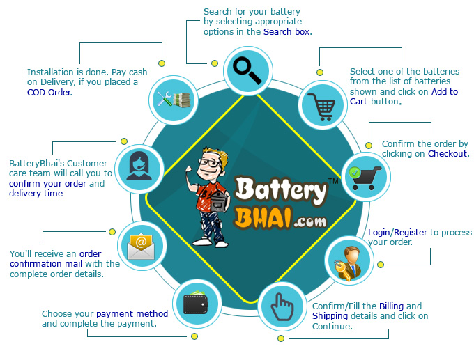 How to buy a battery online at Batterybhai.com