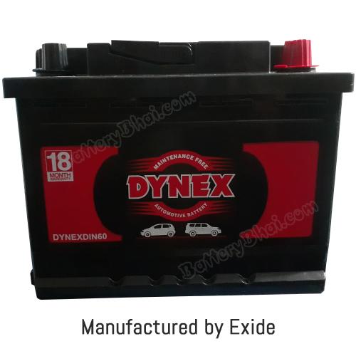 FDY0-DYNEX-DIN60